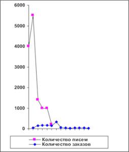 Grafik copy